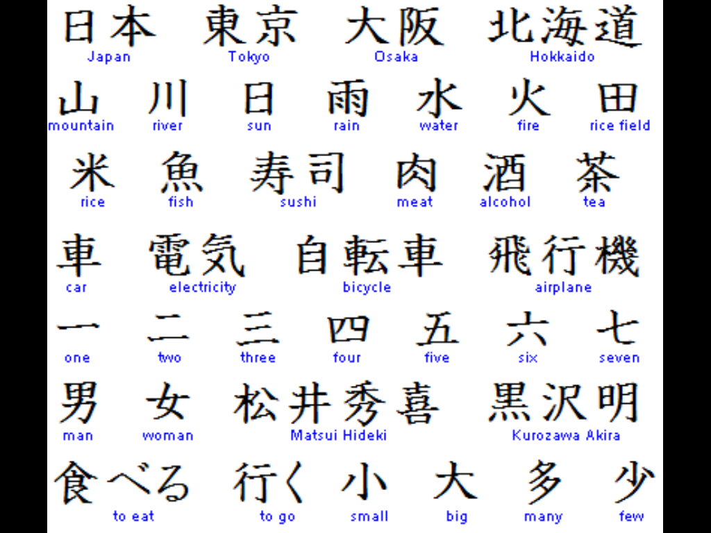 Image gallery simple kanji