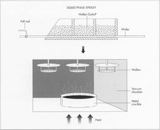 Cara Pembuatan Lampu LED Skala Pabrik