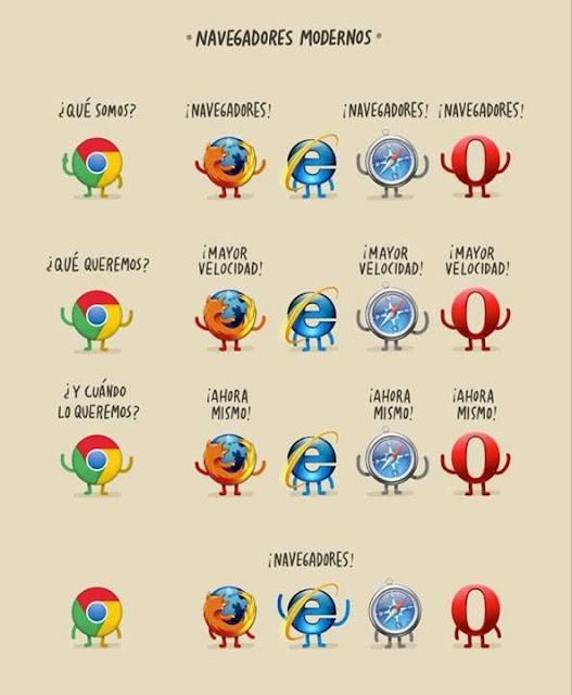 Humor Geek  Los navegadores modernos