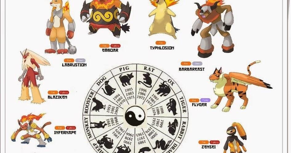 Chinese Zodiac Animal Coloring
