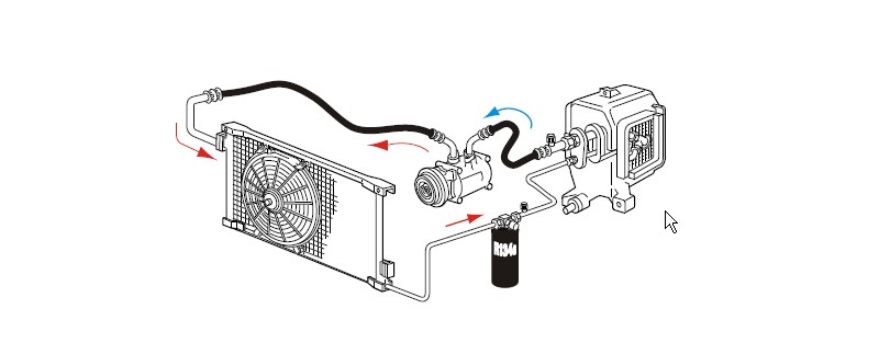 automotive air conditioning heat get inside a vehicle