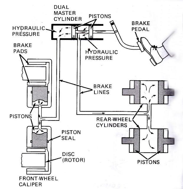 wiring diagram plete car engine scheme and wiring diagram