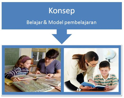 Konsep Belajar dan Model Pembelajaran