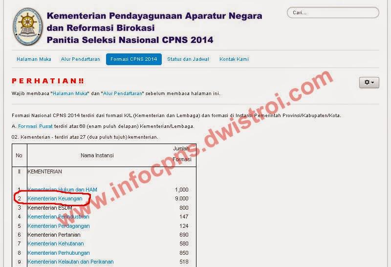 Pendaftaran CPNS 2014 Secara Online