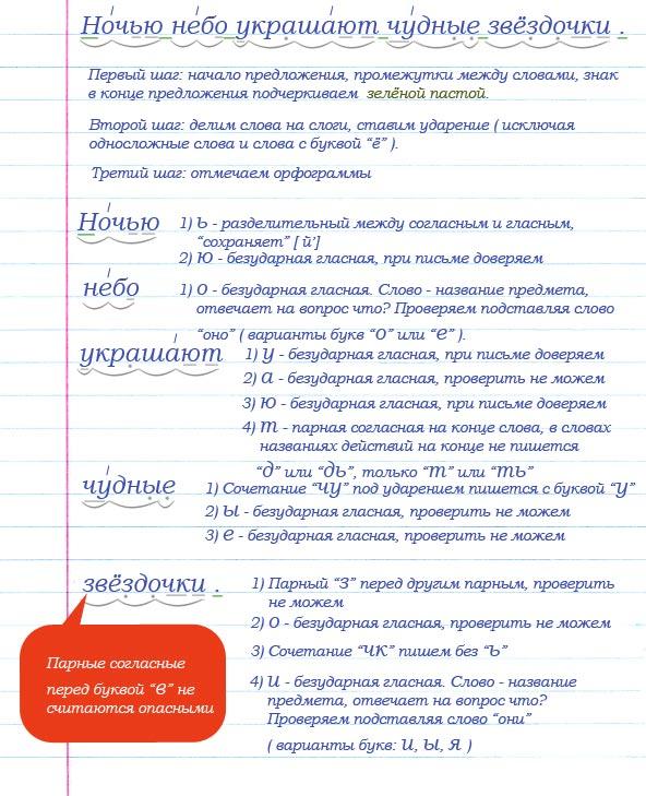 Анализ лекции по русской литературе 19 века бибигон — img 9
