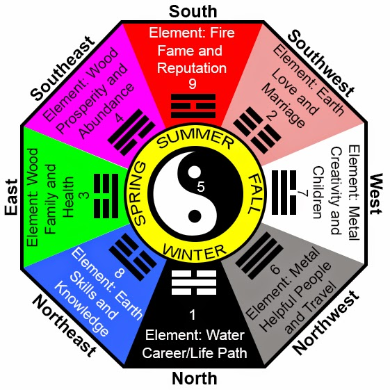 chinese astronomy feng shui expert feng shui for business feng shui tips buy feng shui feng shui