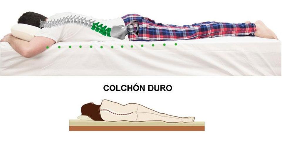 Descanso y salud por qu dormimos mal y nos despertamos - Mejor colchon espalda ...