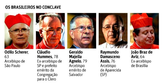 Cardeais Brasileiros