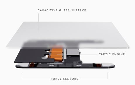 (Fakta) 20 Ciri-Ciri Apple New Macbook 2015 Yang Gempak 6