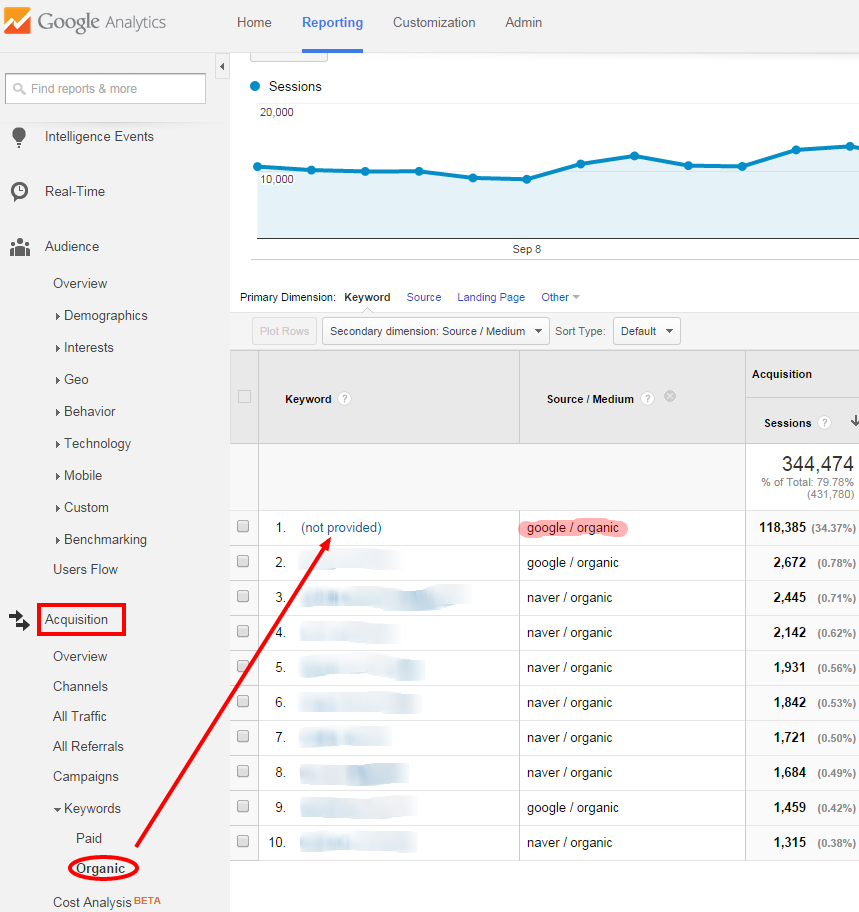 how to find organic search traffic in google analytics