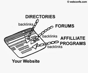 Creating backlinks