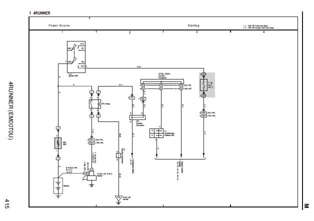 4runner_wiring_diagram  Oldsmobile Wiring Diagram on dc motor, camper trailer, dump trailer, limit switch, simple motorcycle, ignition switch, wire trailer, 4 pin relay, ford alternator, basic electrical, driving light, boat battery, fog light, air compressor,