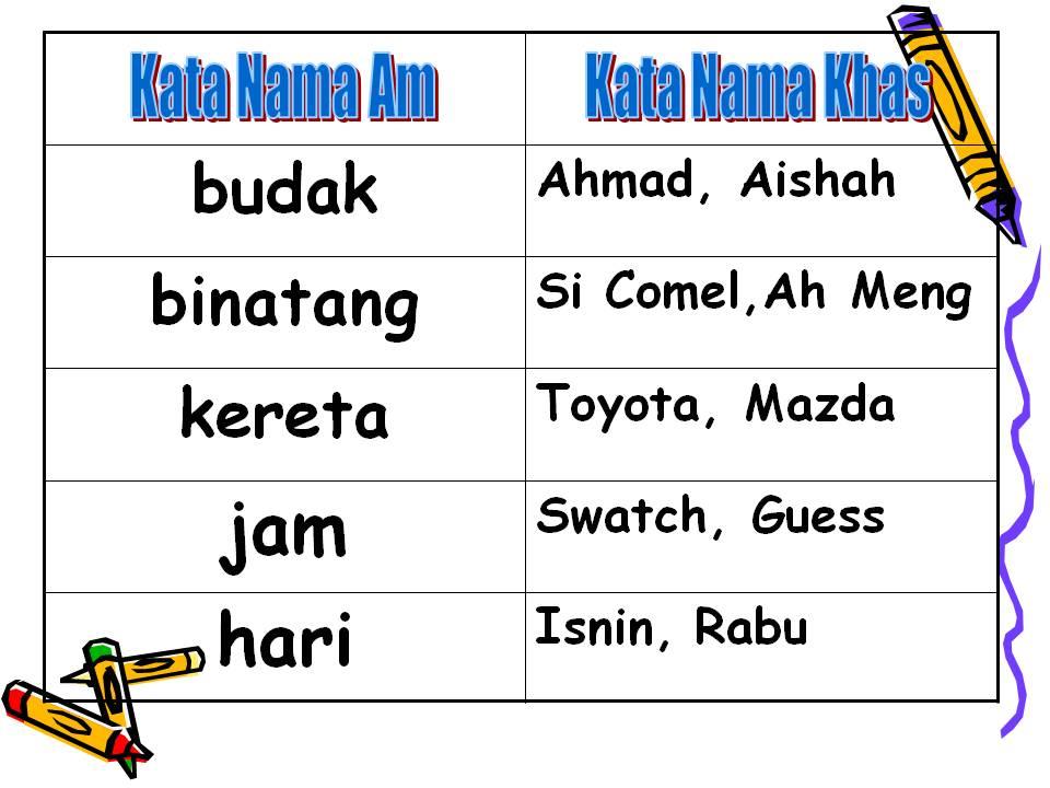 Jpeg 85kb bahasa malaysia tahun 2 1124 x 1600 jpeg 337kb kssr bahasa