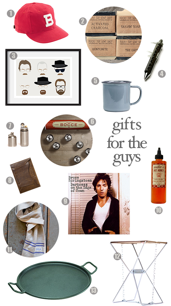 Are my gift ideas for the guys in your life and everything is under