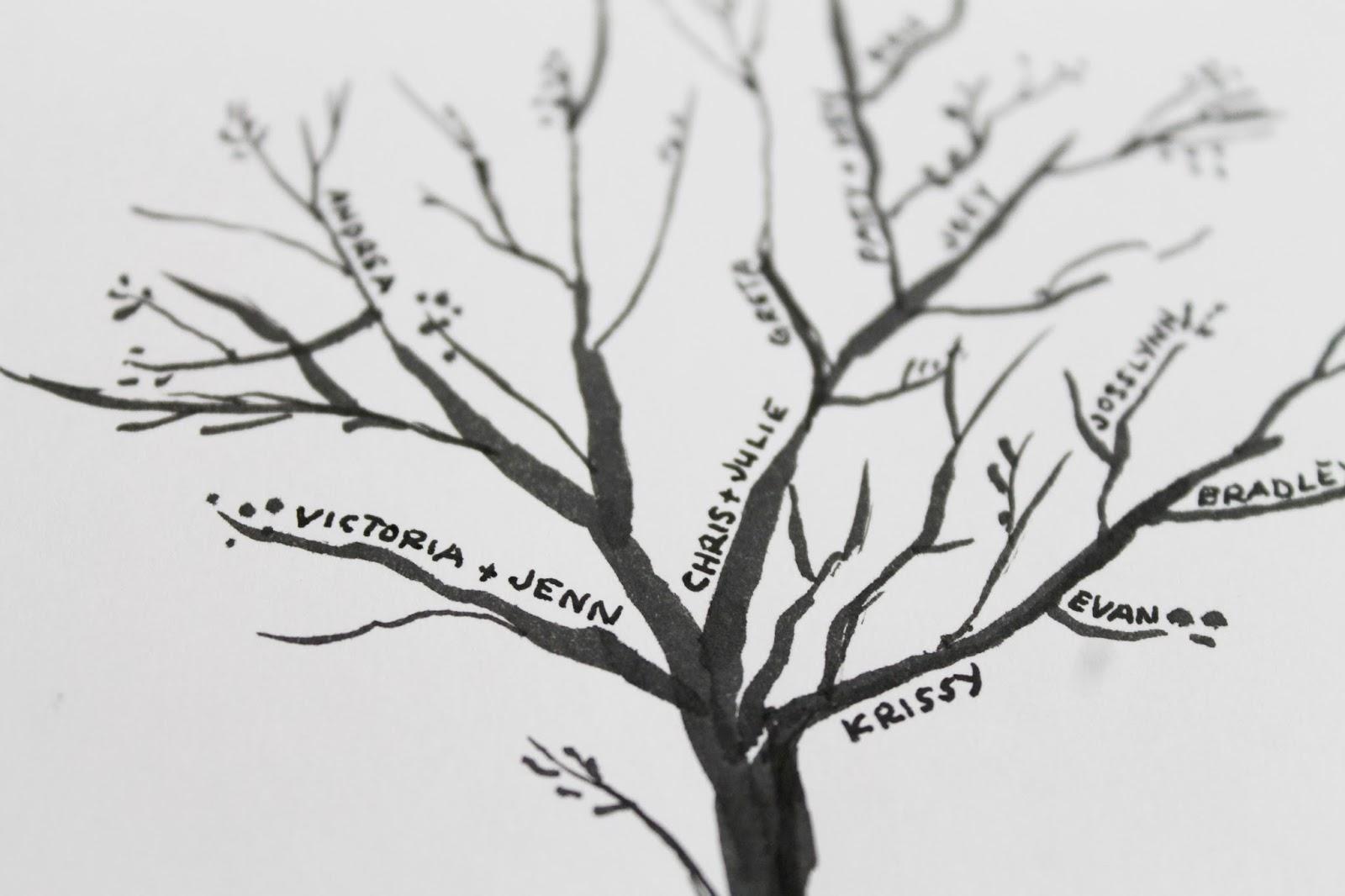 DIY Christmas Gift: Family Tree - Chris Loves Julia