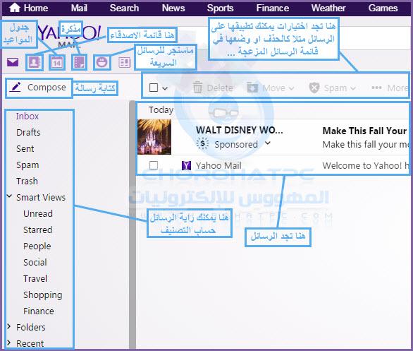 شرح بسيط ومصور لكيفية فتح إلكتروني من yahoo والإستفادة من بعض مميزاته
