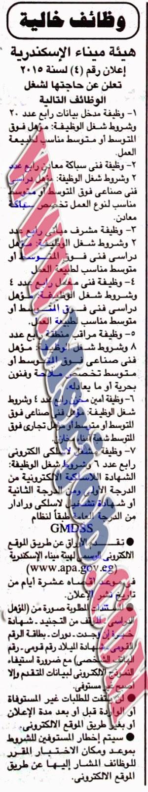 وظائف هيئة ميناء الاسكندرية - اعلان رقم 4 لسنة 2015