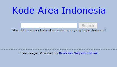 Daftar Kode Area Telepon Sulawesi Gorontalo dan Maluku