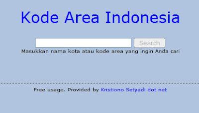 Daftar Kode Telepon Wilayah Sumatera