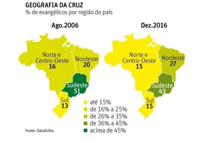 PORCENTAGEM DE EVANGÉLICOS NO BRASIL