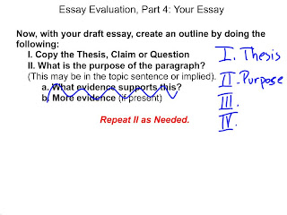 is buying an essay safe