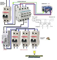 inversor modular para casita de aperos grupo electrogeno monofasico