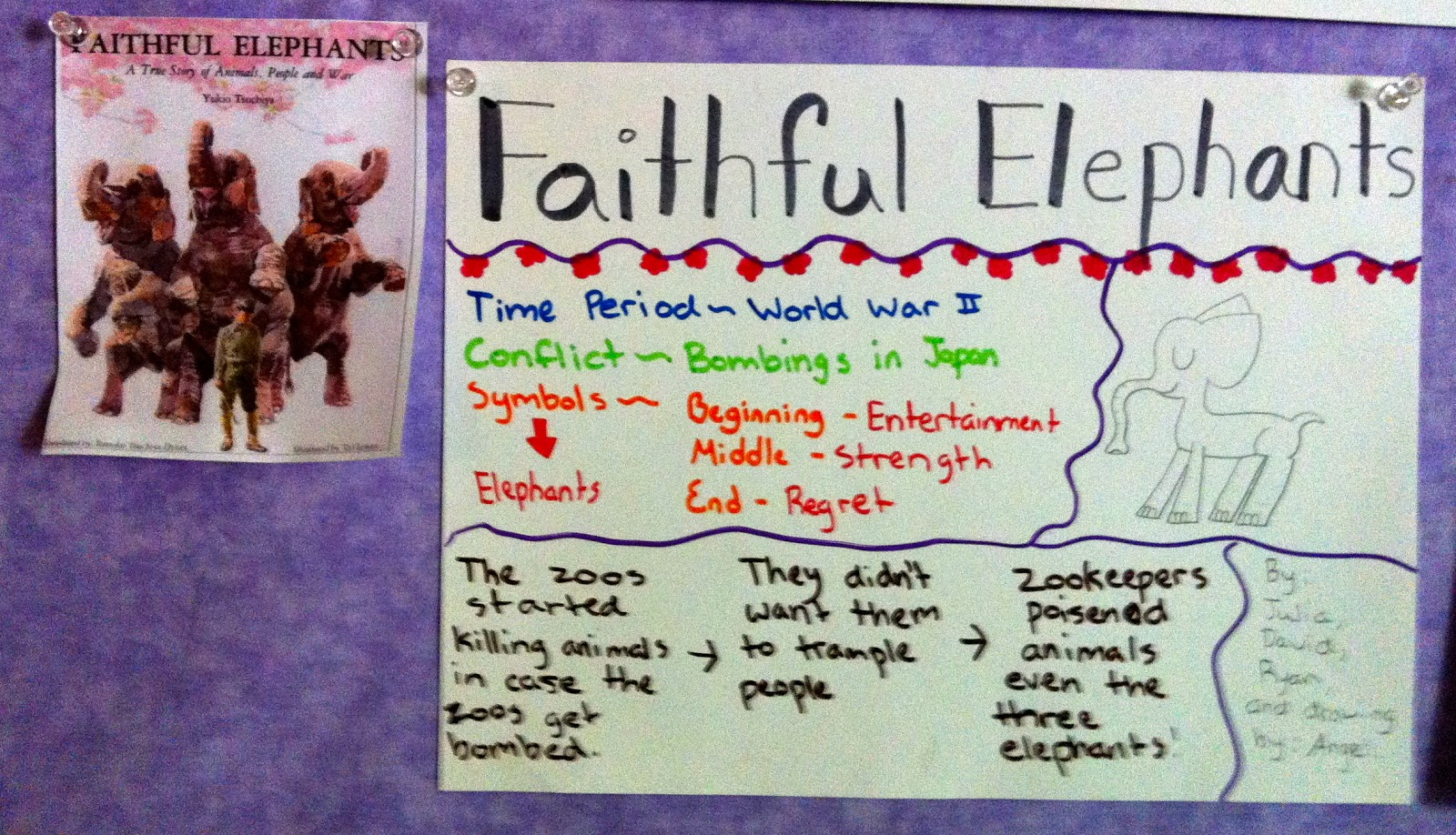 faithful elephants book review essay Have students read faithful elephants then ask them to write a book review book reviews are great ways to engage students' critical thinking about what they just read.