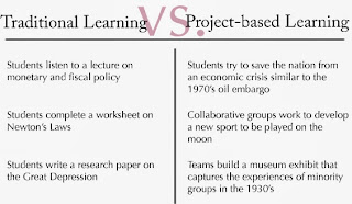 The difference from traditional learning and project based learning