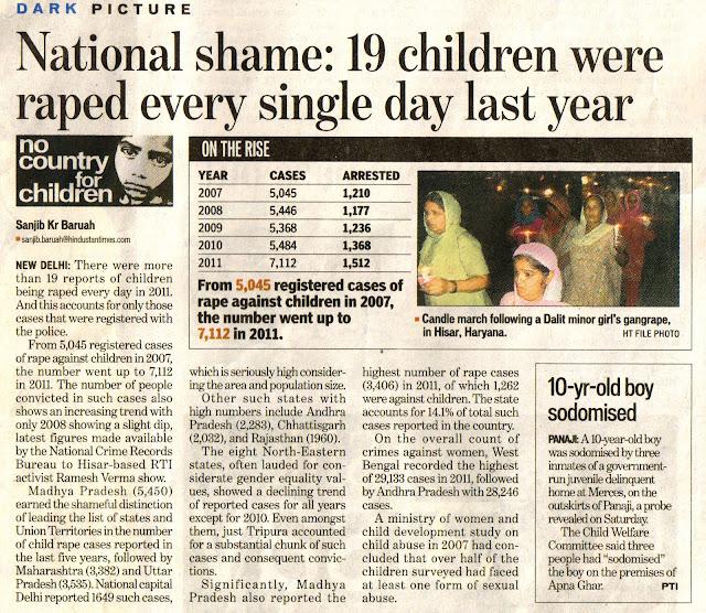 children rape data hindustan news rti by ramesh verma rti activist haryana