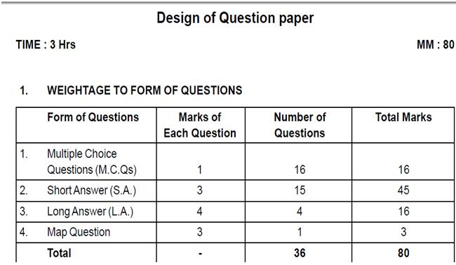 Contemporary learning weightage sample paper sa i 2011 design of question paper blue print april september 2011 social science class x malvernweather Images