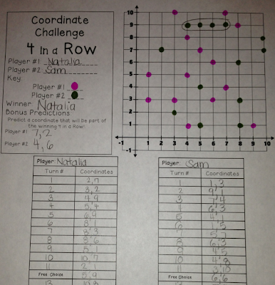 Coordinate Graphing Game, Math Centers, Coordinate Graphing, 5th Grade Math