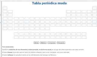 Somodospuntocero tabla peridica de los elementos 20 o practicar a completar la tabla si ya la has estudiado en clase urtaz Images