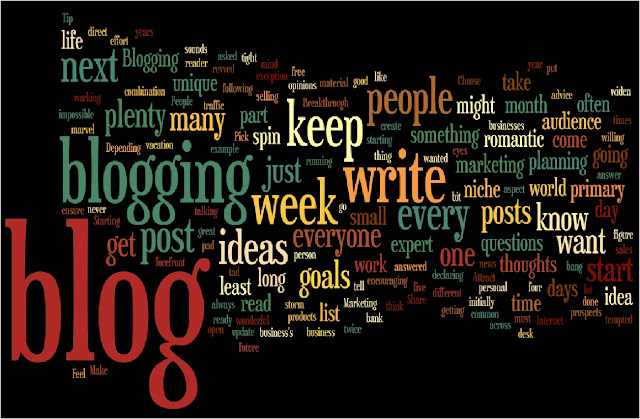 What is a Blog and Blogging in Hindi.
