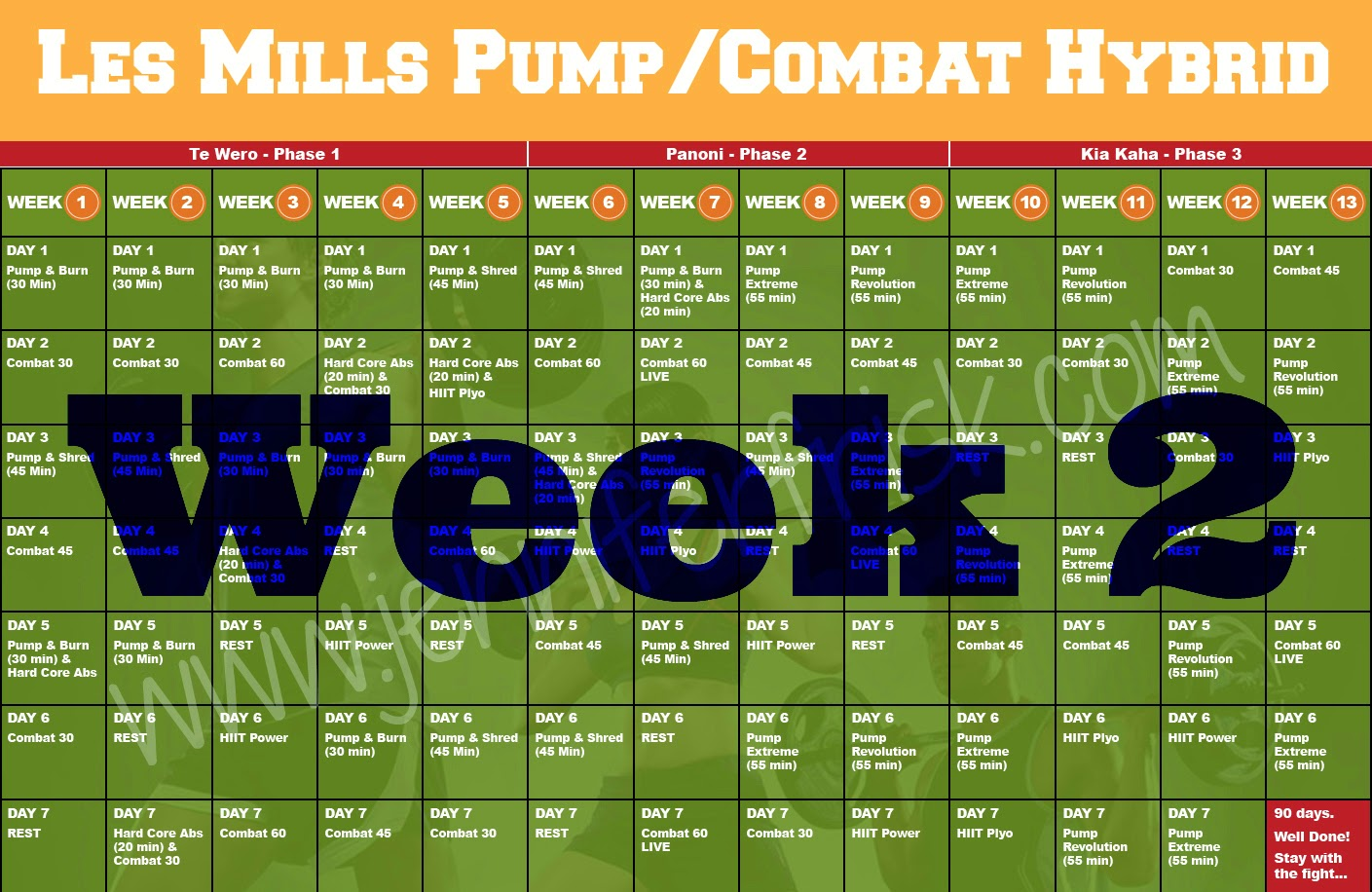 Les Mills Pump/Combat Hybrid - Week 2 Review