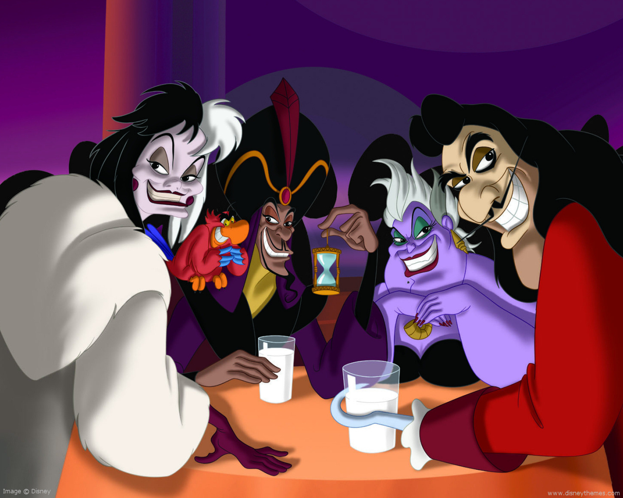 AuthorQuest: Analyzing the Disney Villains