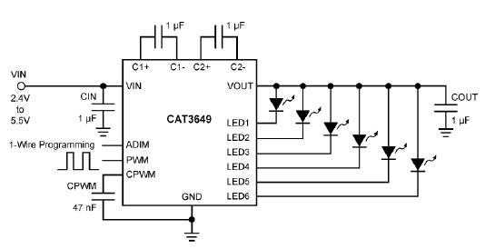 Charge Pump LED Driver by using CAT3649