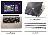 Harga tablet Asus Transformer Book TX300CA-C4026H