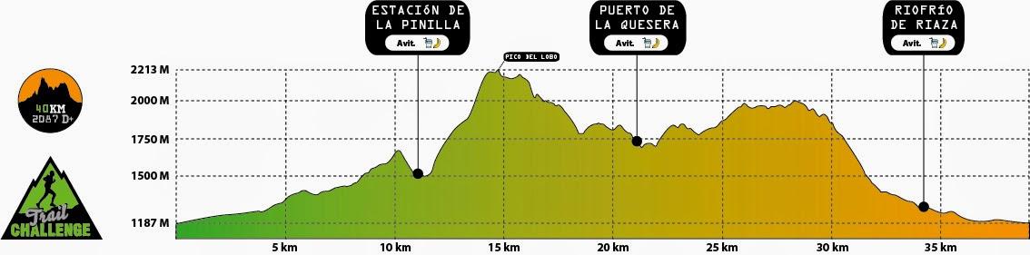 Track riaza trail challenge 2015 40km