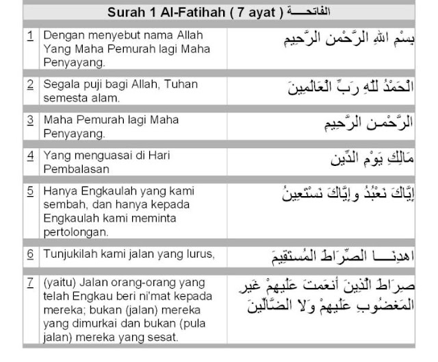 http://1.bp.blogspot.com/-_xtJlobqY6g/TikFubTa_5I/AAAAAAAACJ4/-eHSpJCWWwI/s1600/al-fatihah+terjemahan.jpg