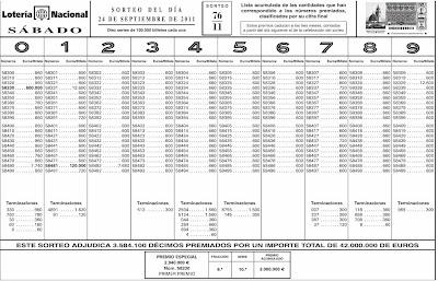 loteria nacional 24