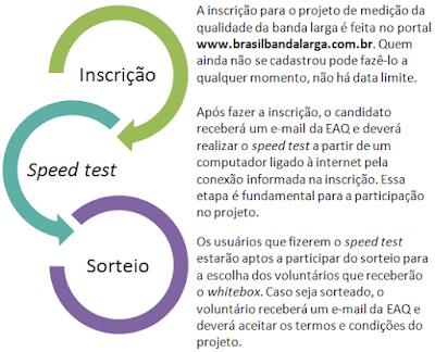 Anatel realiza medição da banda larga no Brasil