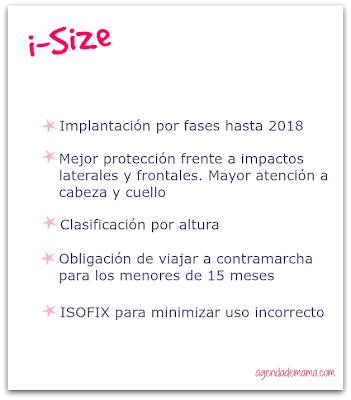 normativa-i-size