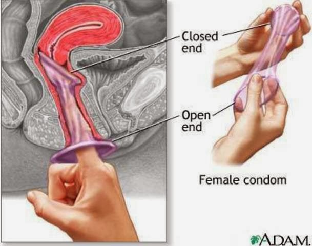 Inside condom is lubricant