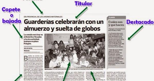 Cuartosabc329 la noticia y sus partes for Cuales son las partes de un periodico mural