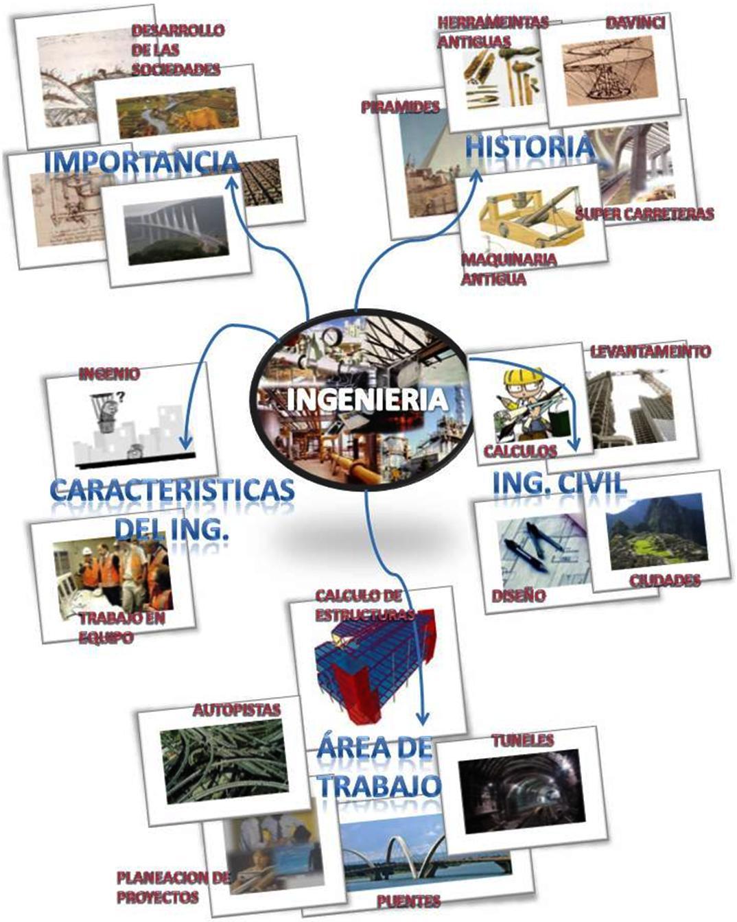 estudio ingenieria venezuela: