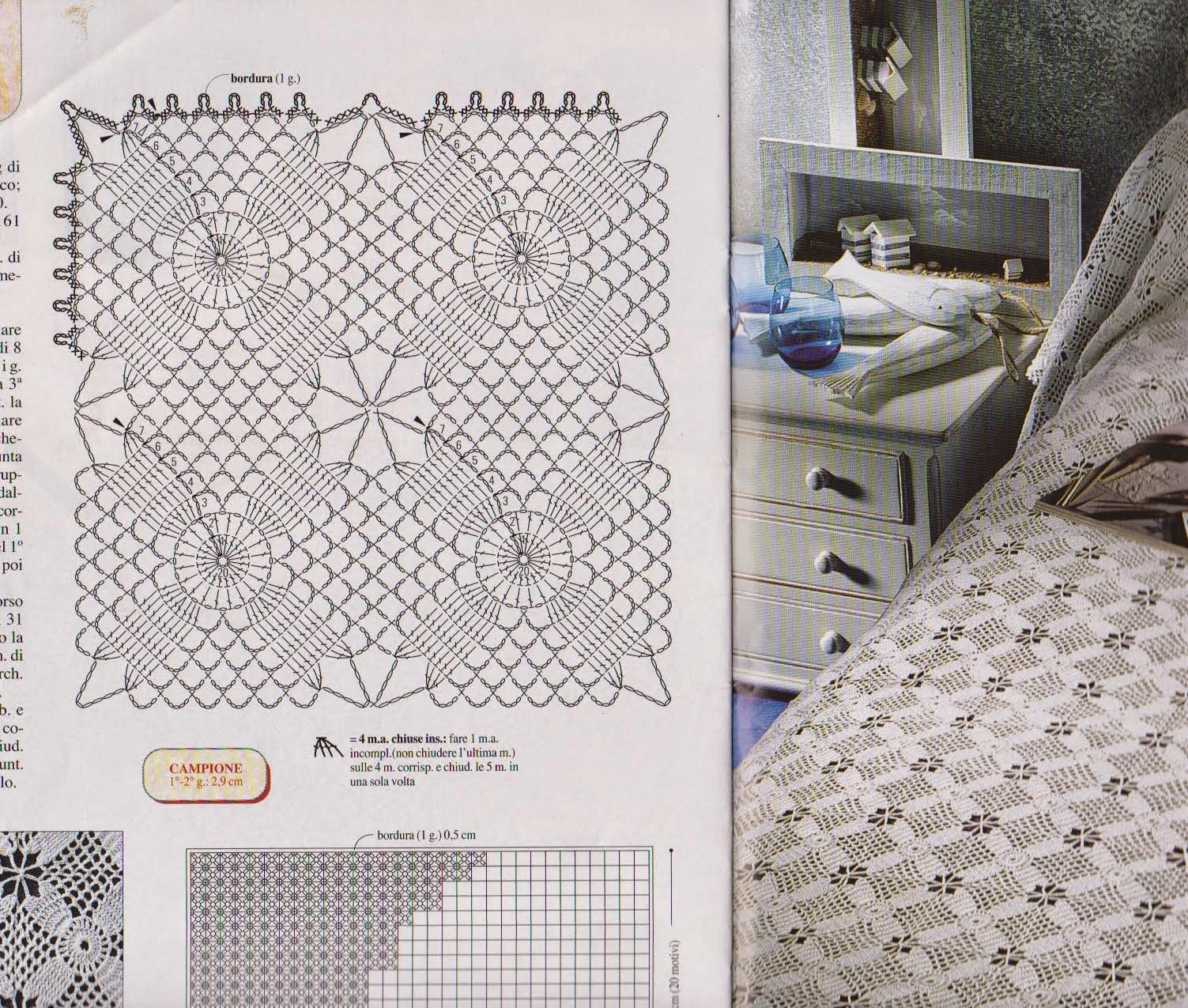 Hobby lavori femminili ricamo uncinetto maglia for Top all uncinetto schemi