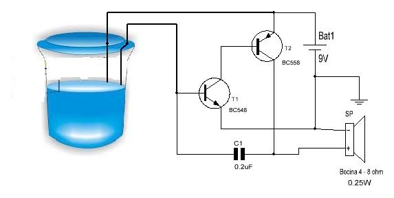 Indicador de nivel de agua con aviso sonoro.