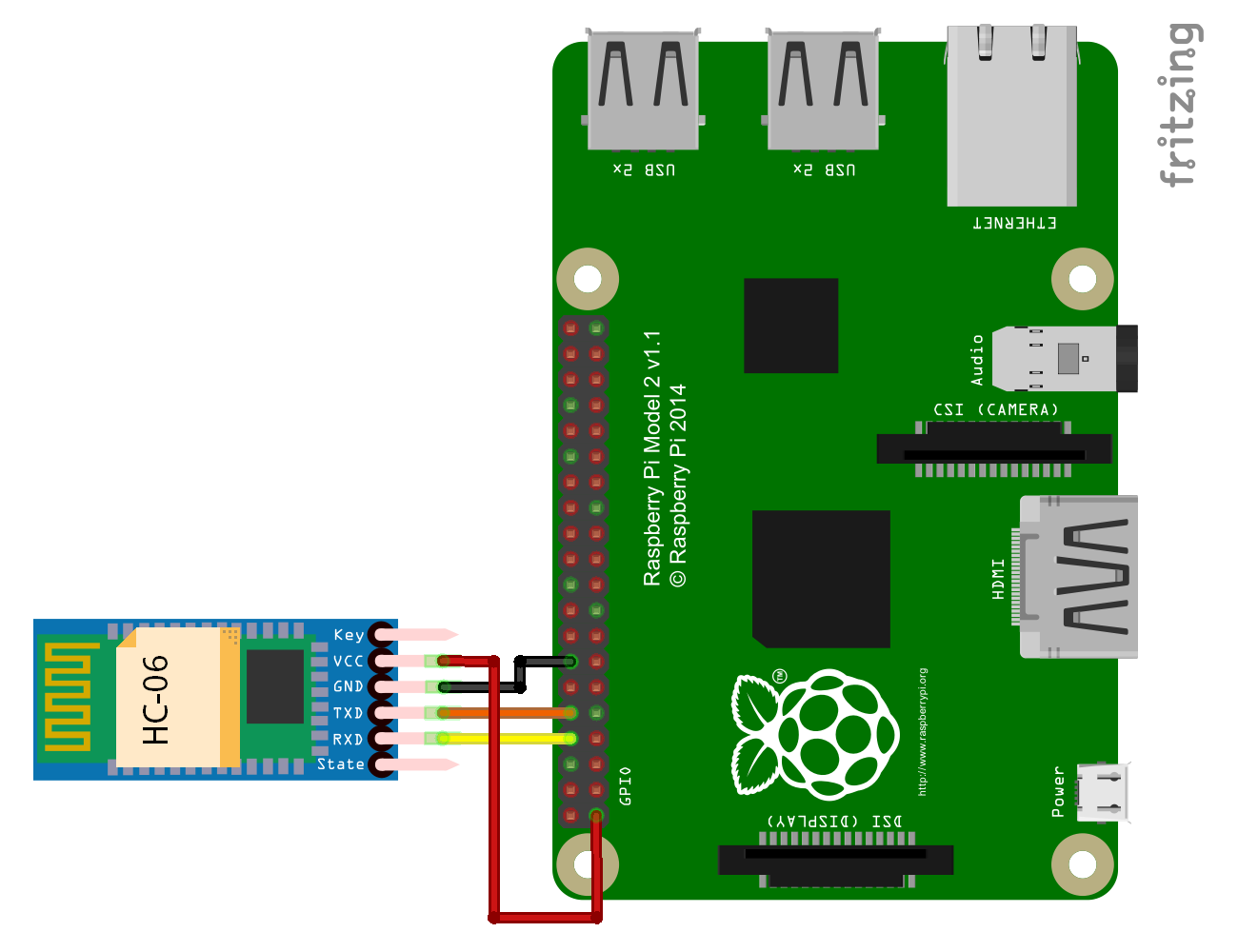 how to use raspbery pi bluetooth