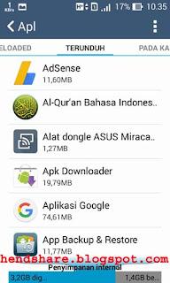 Cara Mengoptimalkan Dan Mengecek Kinerja Ram Smartphone Android