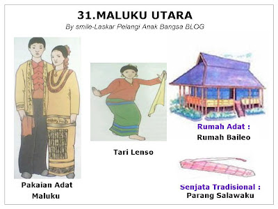 nama provinsi di pulau irian jaya papua indonesia